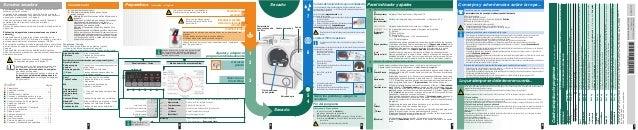 1 2 3 4 5 6 Mando selector de programas/StopPanel indicador / Teclas Vaciado del recipiente de agua condensada Si se ha mo...
