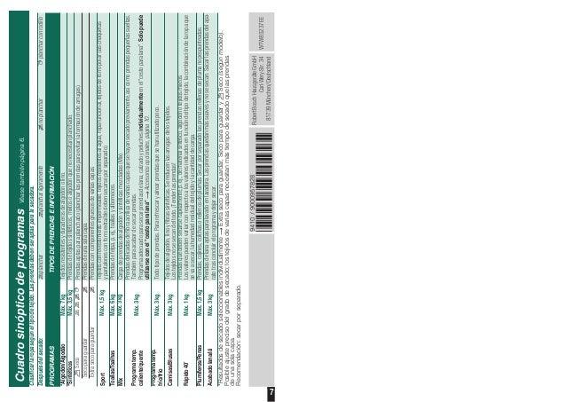 7 CuadrosinópticodeprogramasVéasetambiénpágina6. Clasificarlaropasegúneltipodetejido.Lasprendasdebenseraptasparalasecadora...