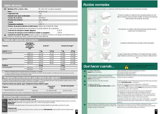10 Datos técnicos Medidas (Prof. x Anch. x Alt.) 60 x 60 x 85 cm (altura regulable) Peso aprox. 51 kg Capacidad máx. 7 kg ...