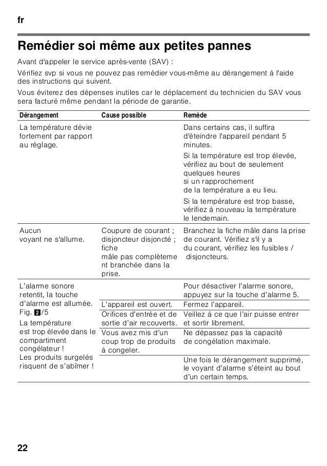 fr 22 Remédier soi même aux petites pannes Avant d'appeler le service après-vente (SAV) : Vérifiez svp si vous ne pouvez p...