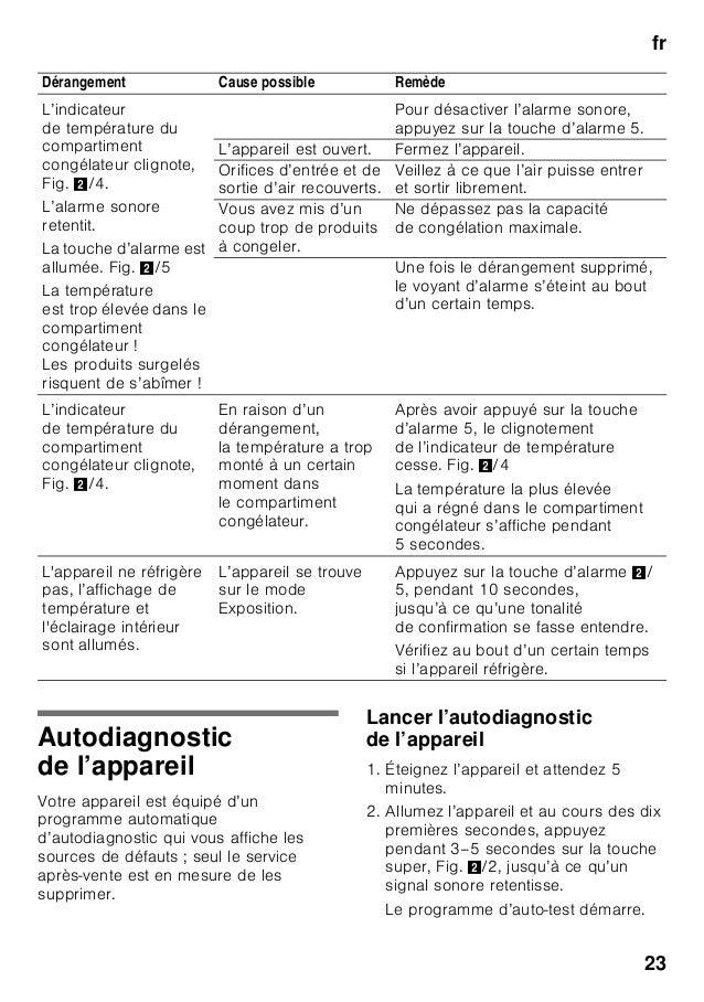 fr 23 Autodiagnostic de l'appareil Votre appareil est équipé d'un programme automatique d'autodiagnostic qui vous affiche ...