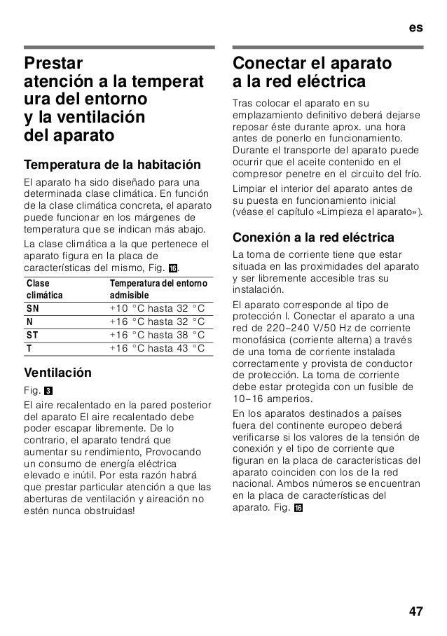 es 47 Prestar atención a la temperat ura del entorno y la ventilación del aparato Temperatura de la habitación El aparato ...