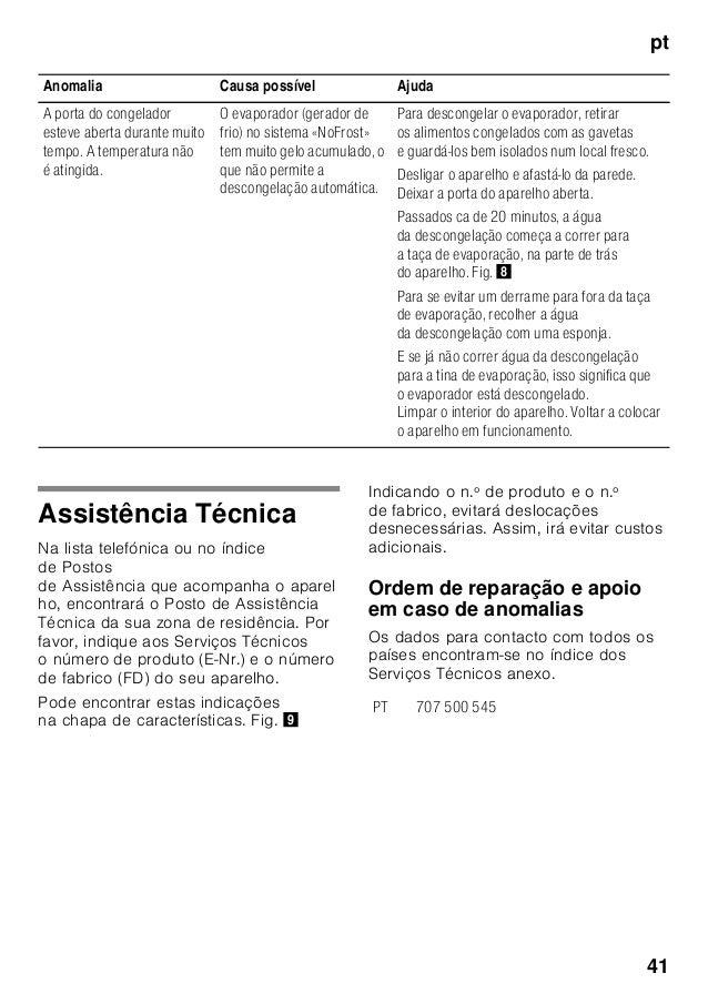 pt 41 Assistência Técnica Na lista telefónica ou no índice de Postos de Assistência que acompanha o aparel ho, encontrará ...