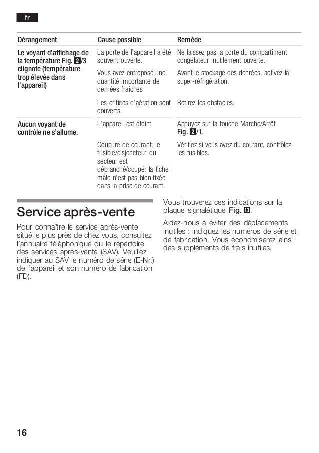 16 Dérangement RemèdeCause possible Le voyant d'affichage de la température Fig. 2/3 clignote (température trop élevée dan...