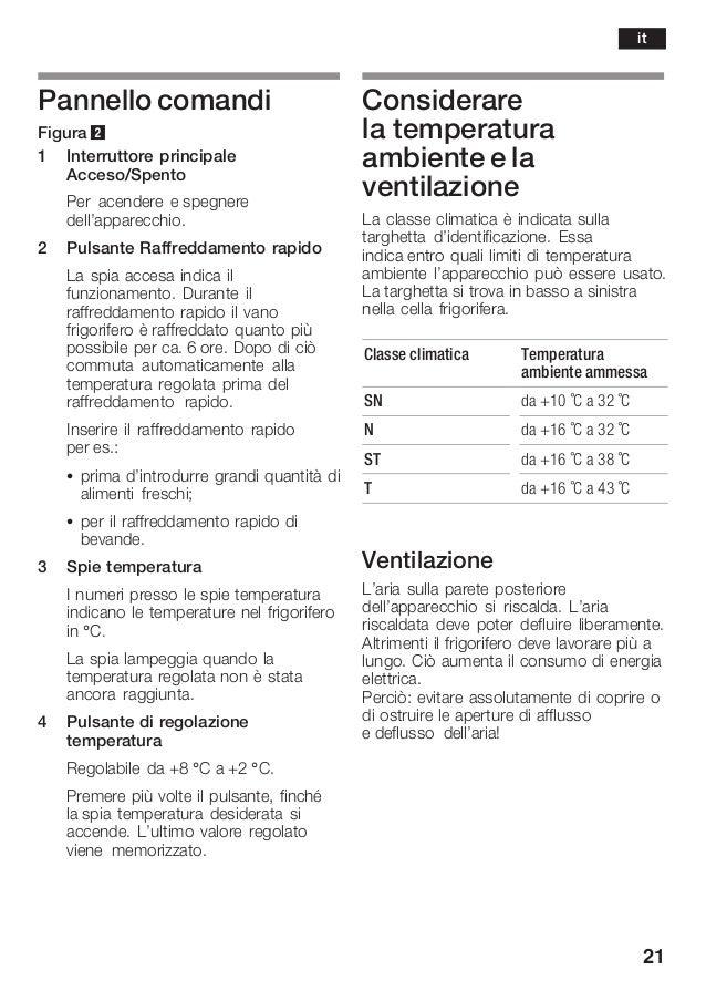 21 Pannello comandi Figura 2 1 Interruttore principale Acceso/Spento Per acendere e spegnere dell'apparecchio. 2 Pulsante ...