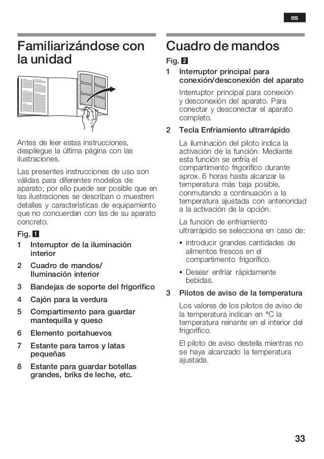 33 Familiarizándose con la unidad Antes de leer estas instrucciones, despliegue la última página con las ilustraciones. La...