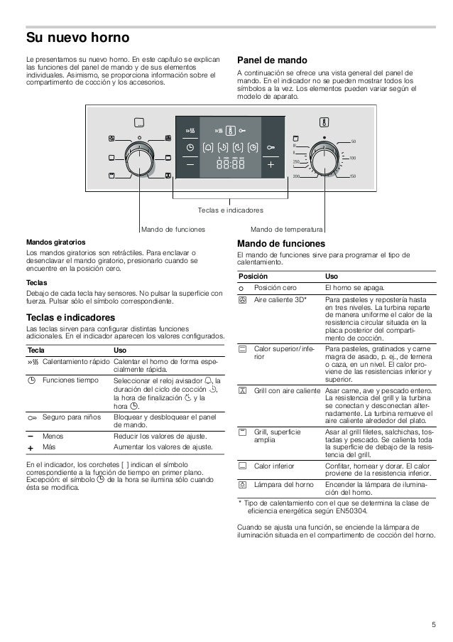 Manual bosch horno multifuncion hbl43 s451e