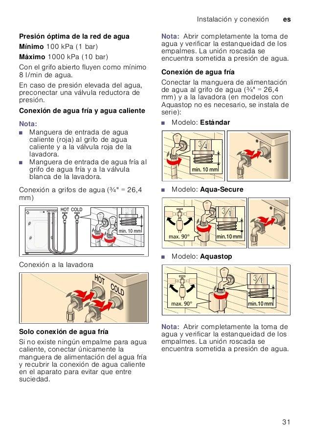 manual lavadora bosch maxx wfl 2062. Black Bedroom Furniture Sets. Home Design Ideas