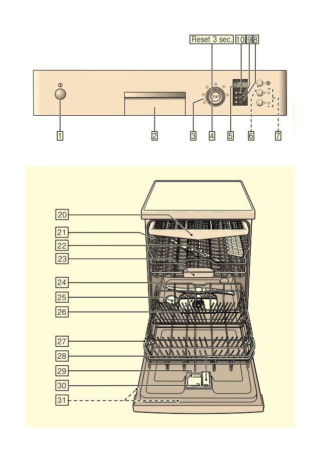 Manual bosch   lavavajillas blanco sms57 e22eu Slide 2