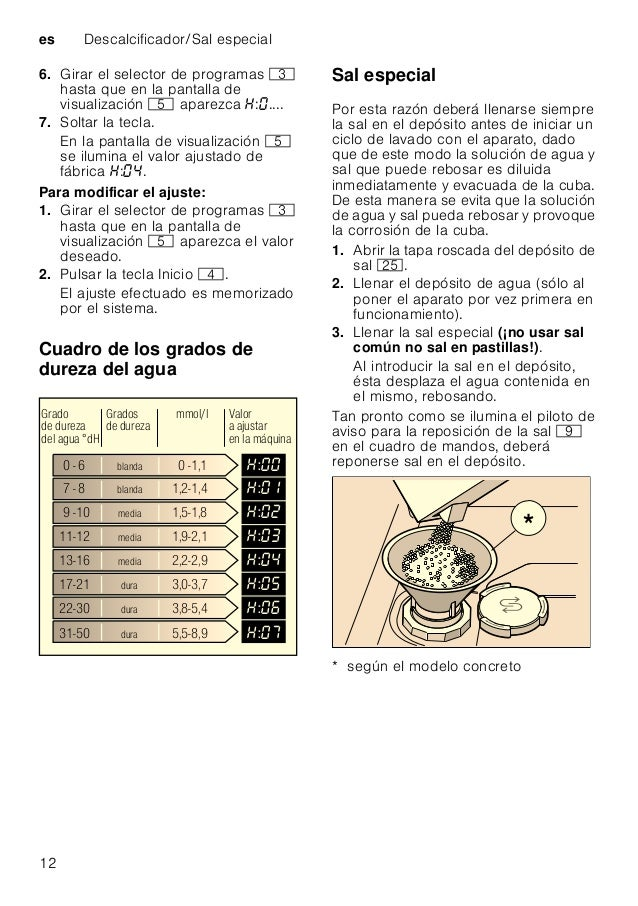 Abrillantador es 13 Detergentes combinados con sal descalcificadoraDetergentescombinadosconsaldescalcificadora El uso de u...