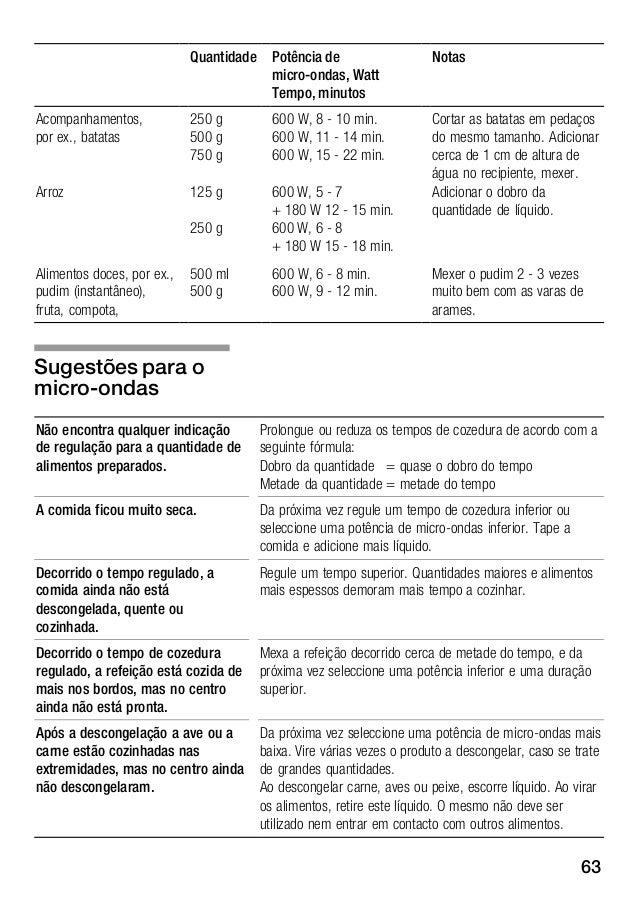 63 NotasPotência de microĆondas, Watt Tempo, minutos Quantidade Acompanhamentos, por ex., batatas Arroz 250 g 500 g 750 g ...