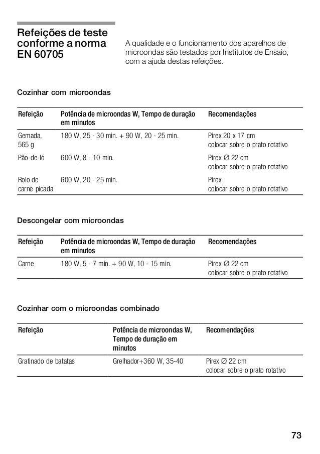 73 A qualidade e o funcionamento dos aparelhos de microondas são testados por Institutos de Ensaio, com a ajuda destas ref...