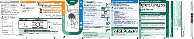 1 2 3 4 5 6 Observar los consejos y advertencias de seguridad de la página 13. No poner en marcha la secadora sin haber le...