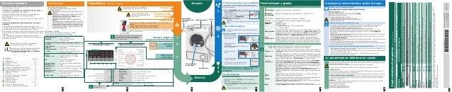 1 2 3 4 5 6 Mando selector de programas / StopPanel indicador / Teclas Programas / Tejidos Cuadro sinóptico detallado de p...