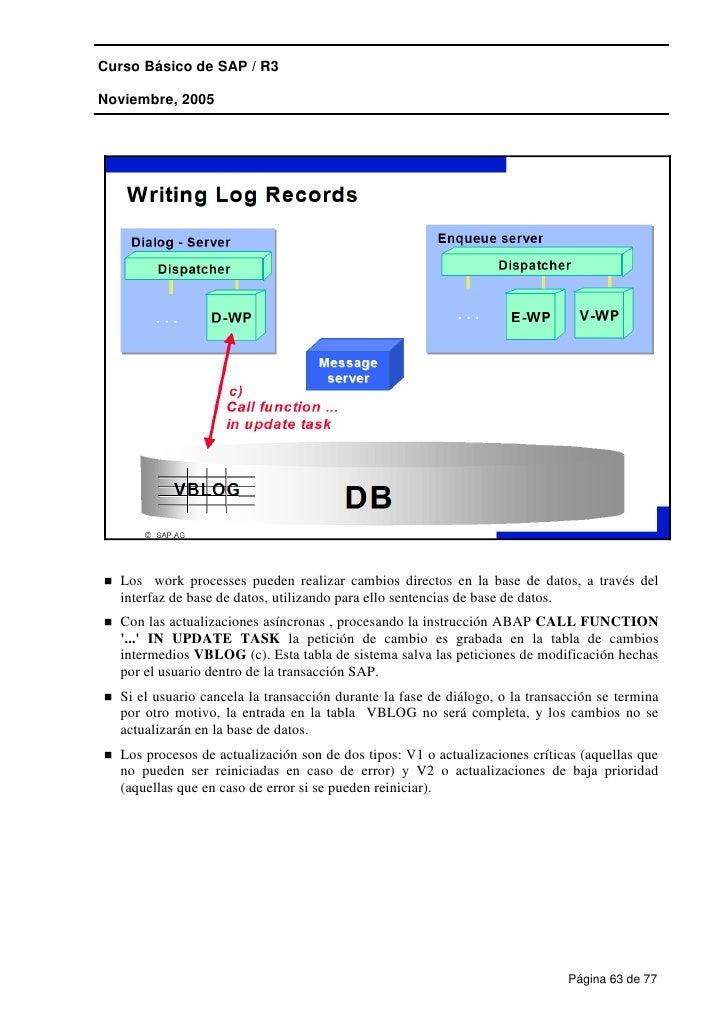 manual c basico sap rh es slideshare net manual de sistema sap manual de sistema sap