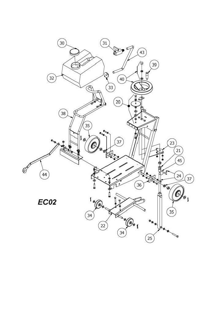 Manual Clipper C13 E