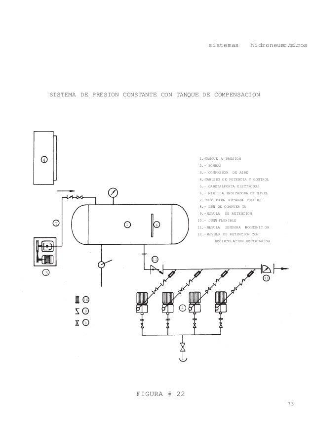 Manual calculo bombas de agua for Bomba manual para pintar con cal