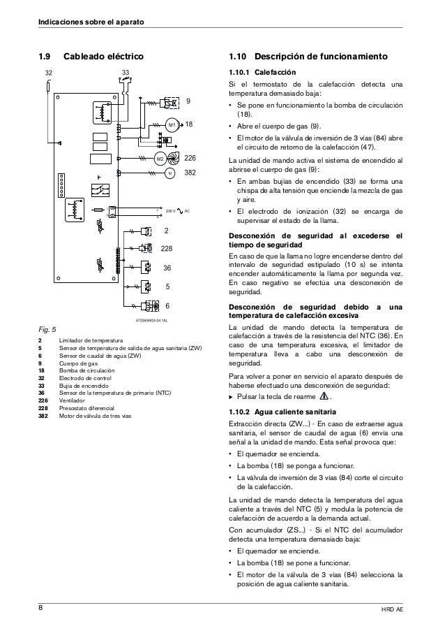 manual caldera junkers cgw 25 recent advances in