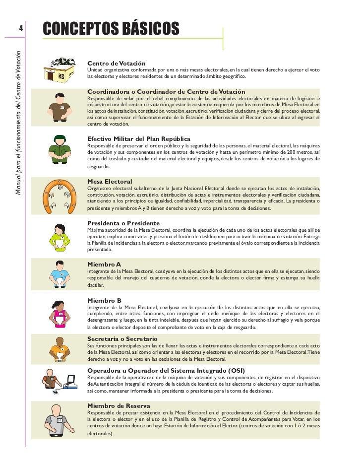 Manual centro de votacion for Presidente mesa electoral