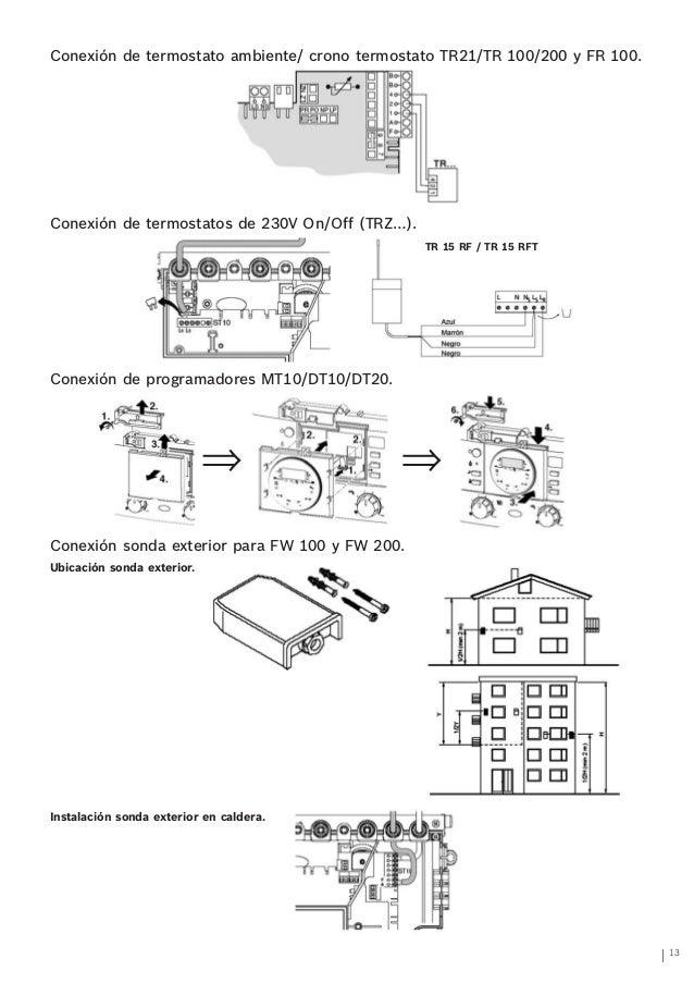 Manual caldera condensaci n junkers cerapur smart zwb 28 for Termostatos inalambricos para calderas de gas