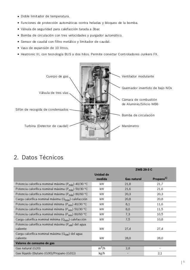 Manual Caldera Condensación Junkers Cerapur Smart ZWB 28