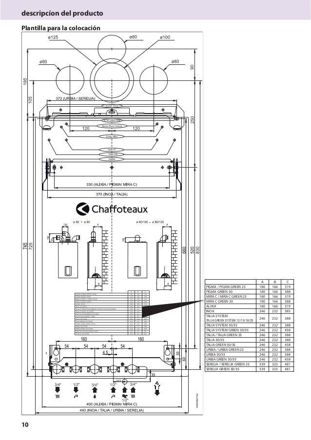 Manual chaffoteaux alixia 24 ff