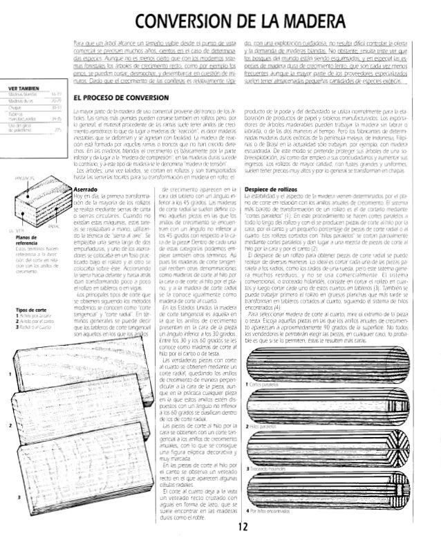 Descargar manuales de carpinteria gratis pdf converter for Manuales de cocina en pdf gratis