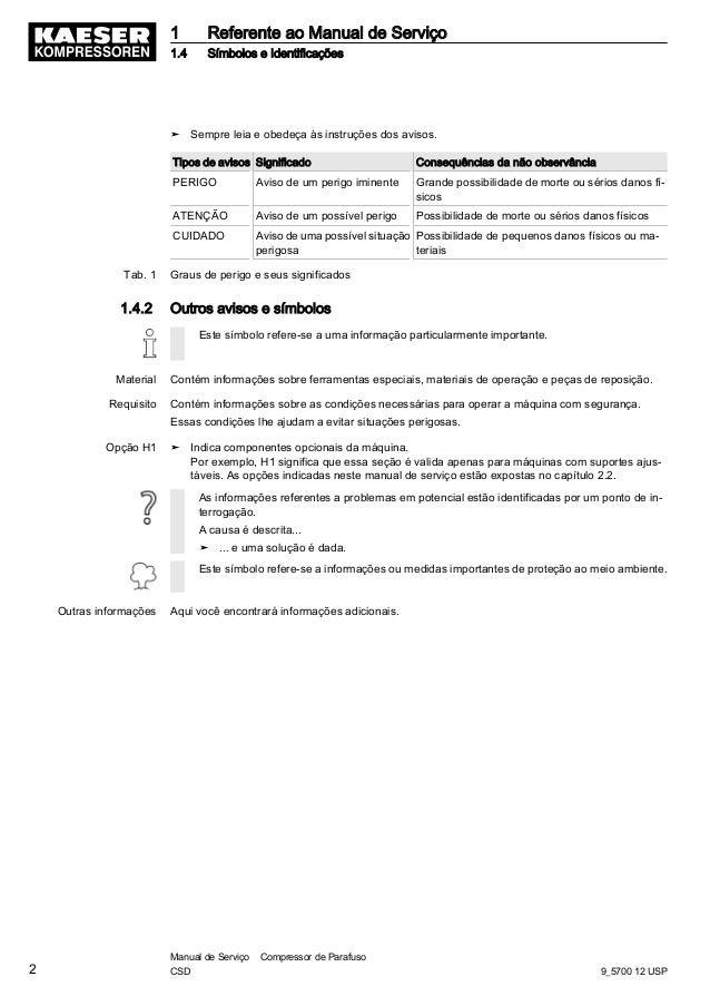 29d97282d Manual compressor kaeser CSD 60.75.100 S