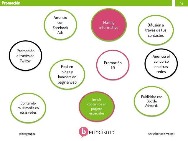 Promoción  14 Anuncio con Facebook Ads  Promoción a través de Twitter Post en blogs y banners en página web  Contenido mul...