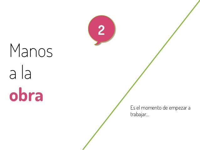 8  Manos a la obra @beagonpoz  Es el momento de empezar a trabajar…  www.beriodismo.net