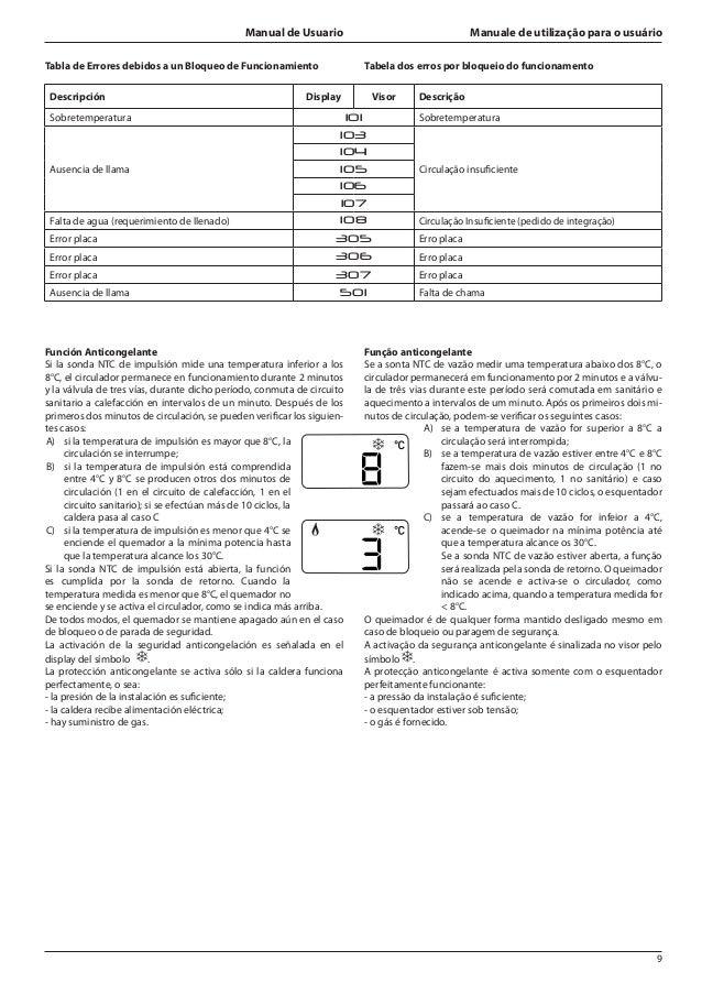 Manual condensaci n ariston egis premium 24 ff for Caldaia ariston egis manuale d uso