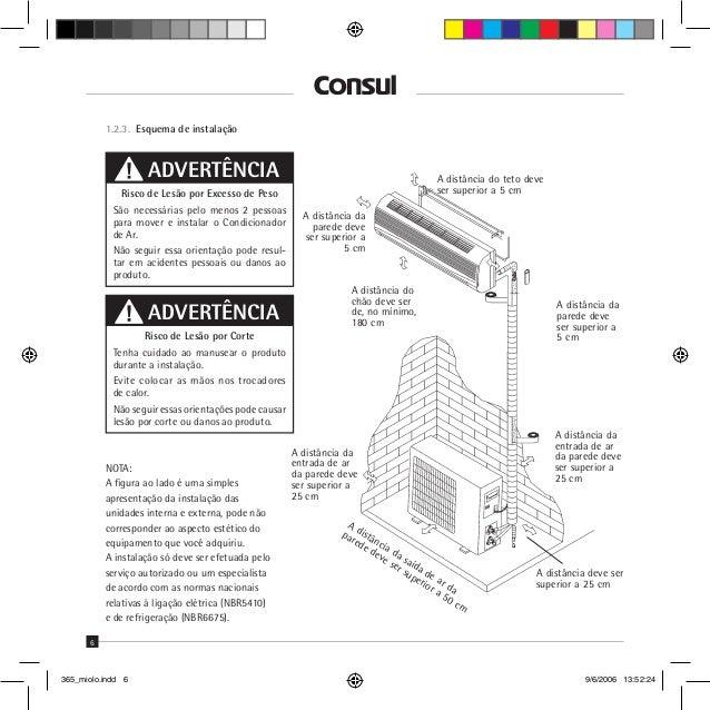 Manual consul _____1773529