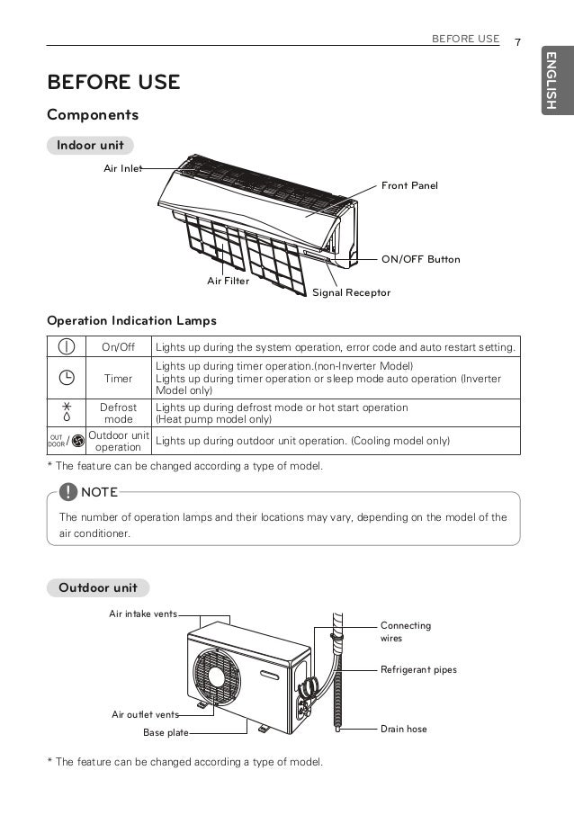 lg inverter remote control manual