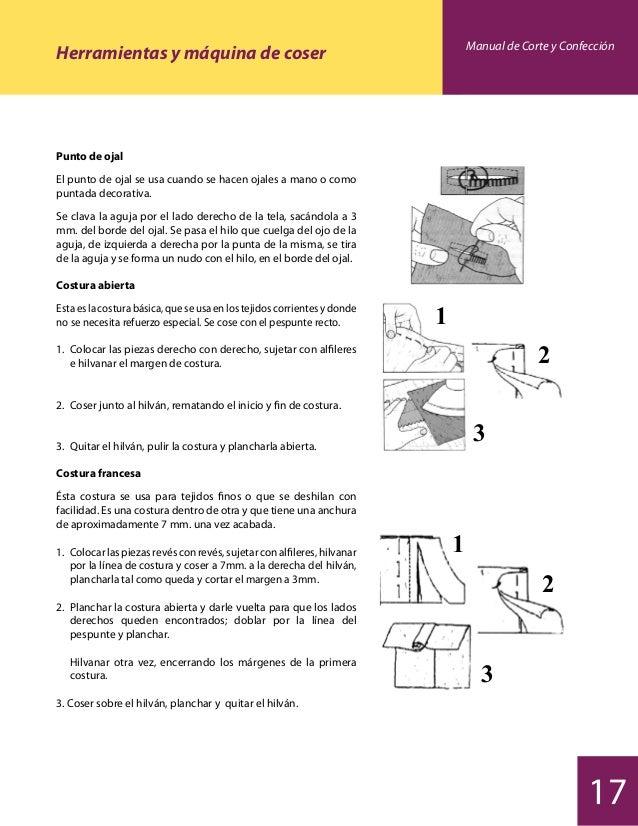 Manual corte y confeccion