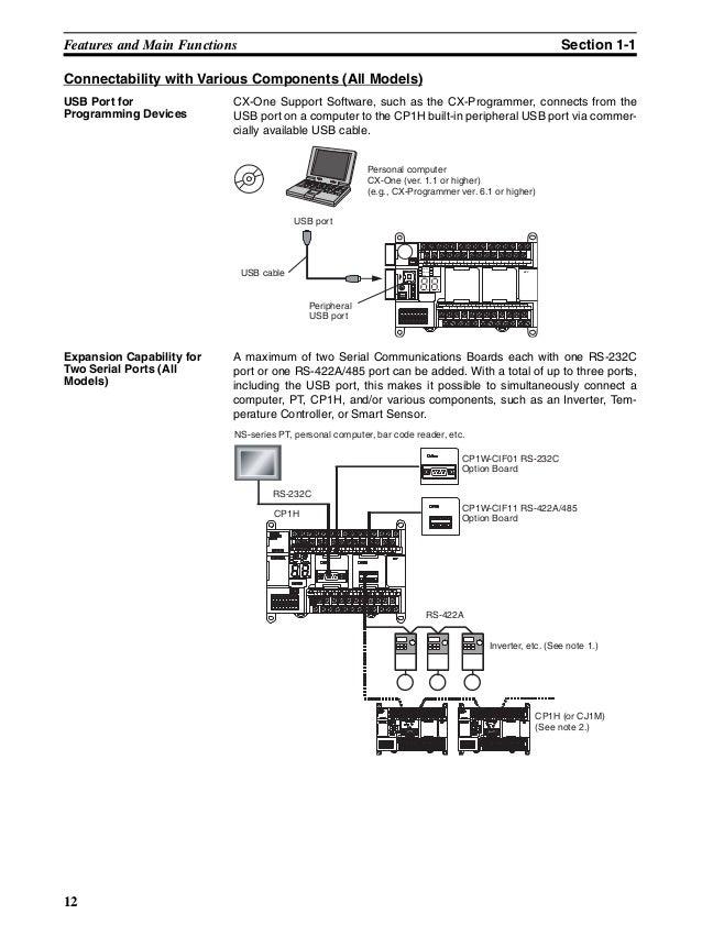 Cp1h Manual
