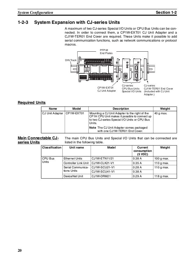Cp1h Omron manual