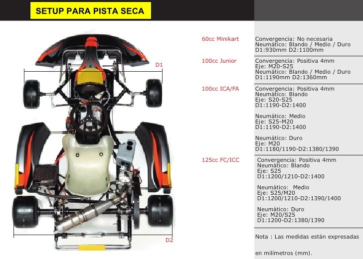 Ultramax Racing Chassis: Setup Sheets - bmikarts.com