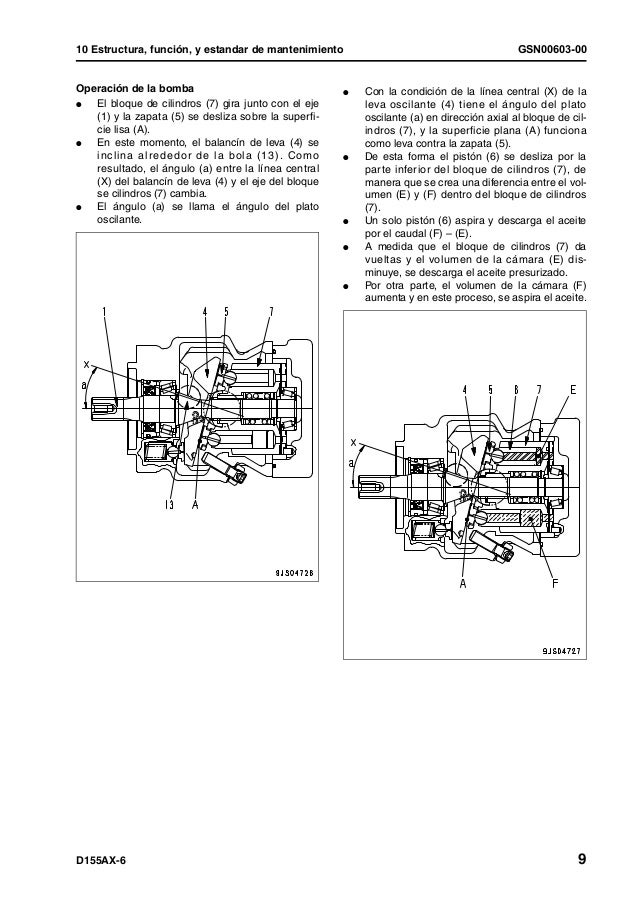 manual de mantenimiento de t  oruga komatsu d155ax