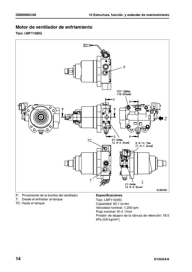 Manual de Mantenimiento de T. Oruga Komatsu D155AX-6