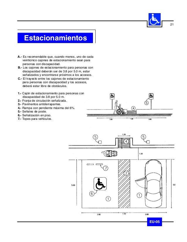 Manual De Accesibilidad Mexico