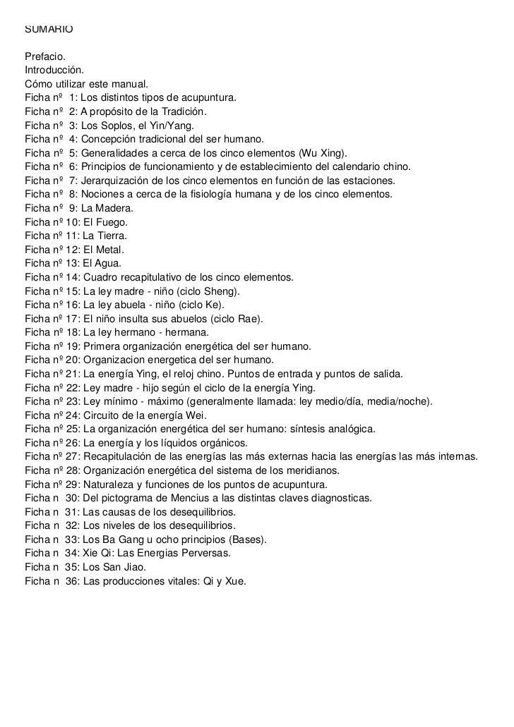 SUMARIOPrefacio.Introducción.Cómo utilizar este manual.Ficha nº 1: Los distintos tipos de acupuntura.Ficha nº 2: A propósi...