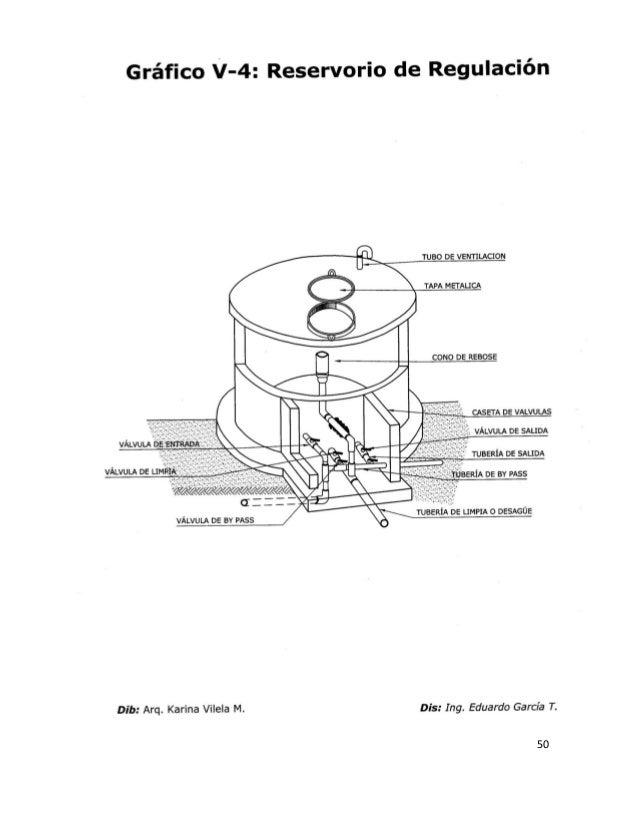 Manual de agua potable en poblaciones rurales