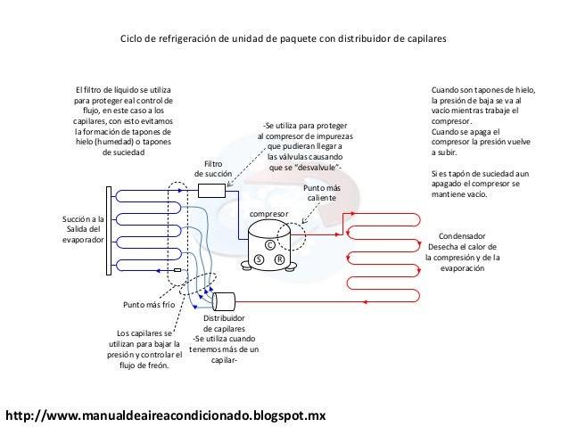 11 Bajar Diagrama Electrico 3