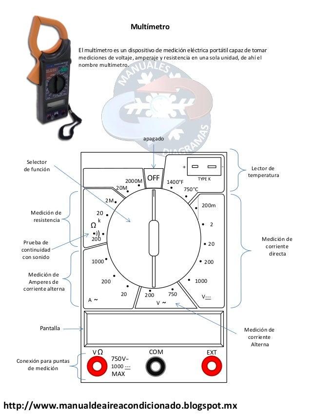 Descargar Manual De Refrigeracion Y Aire Acondicionado Pdf