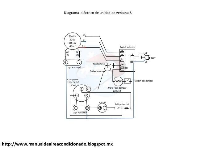 Manual de aire acondicionado manualesydiagramas.blogspot.com