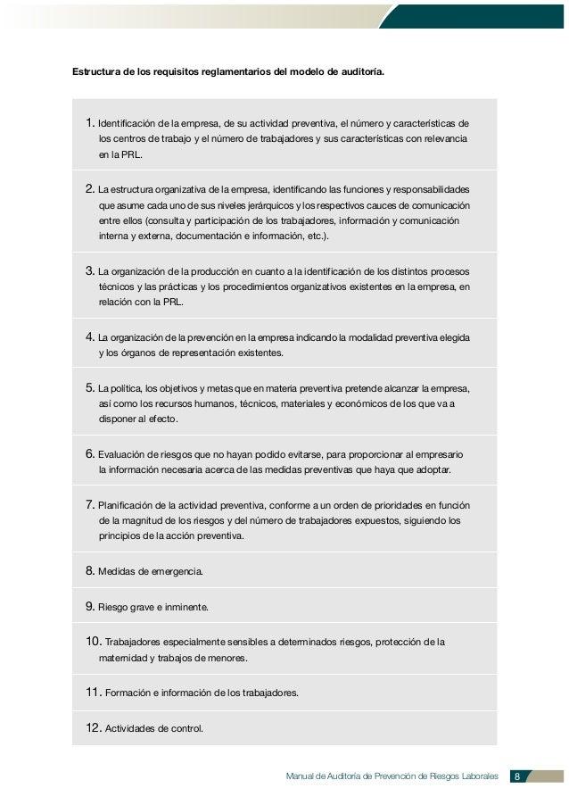 Estructura de los requisitos reglamentarios del modelo de auditoría. 1. Identificación de la empresa, de su actividad prev...