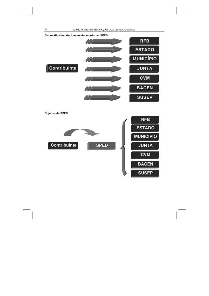Manual de autenticação dos livros digitais formatando versão 2