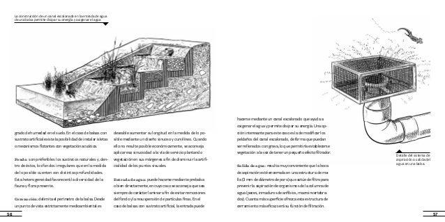 Manual práctico de balsas agricolas