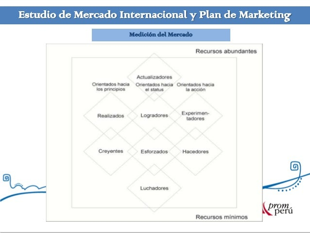 manual of hnd marketing planning fina A marketing plan is a detailed roadmap that outlines your marketing strategies your estimated roi and other financial goals develop a marketing budget.