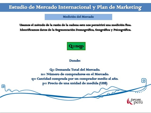 manual of hnd marketing planning fina Hca 340 week 2 dq 2 strategic planning  community development work in health and social care hnd assignment  had long resisted the use of marketing,.